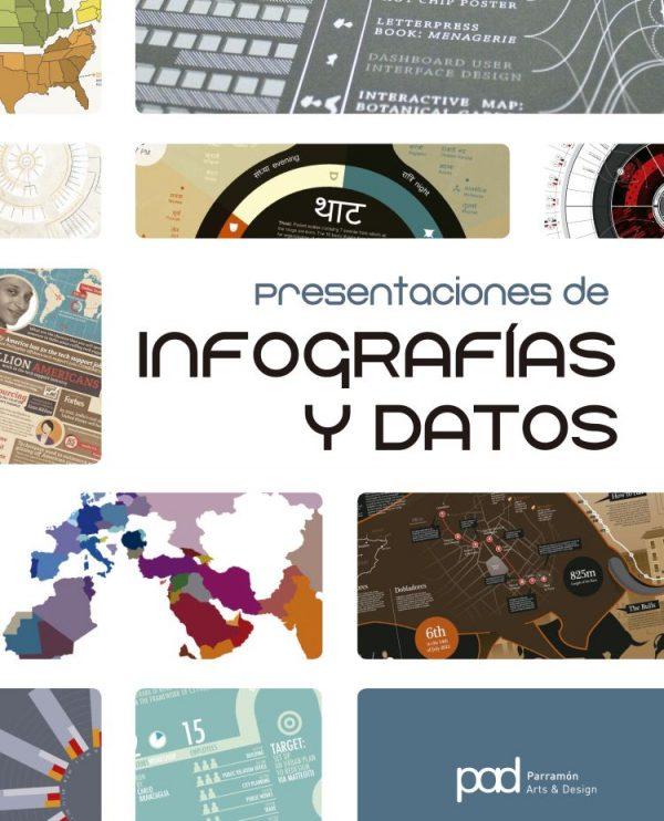 Presentaciones de infografías y datos